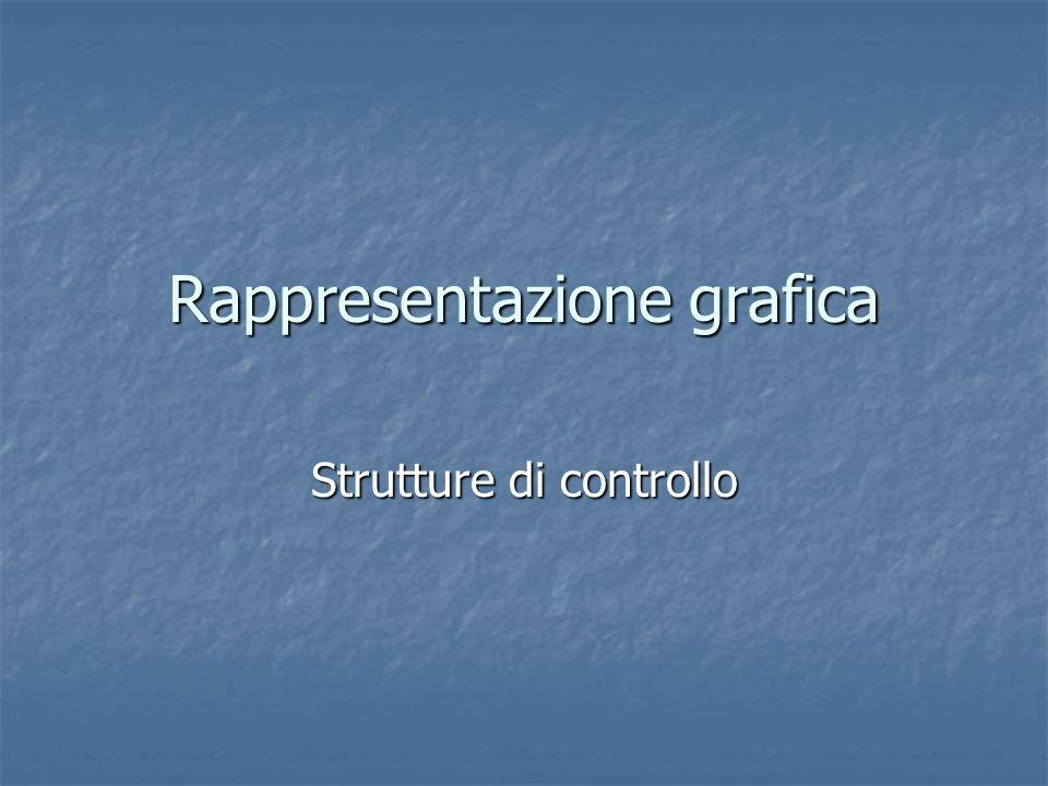 Rappresentazione grafica Strutture di controllo