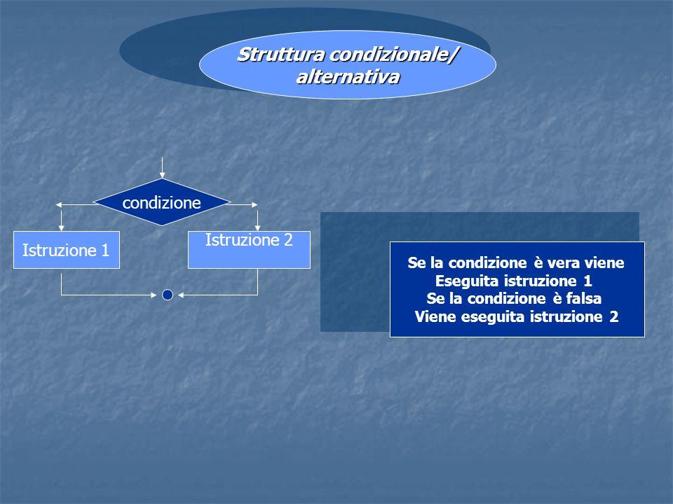 Istruzione 1 Istruzione 2 Struttura condizionale/ alternativa Se la condizione è vera viene Eseguita istruzione 1 Se la condizione è falsa Viene esegu
