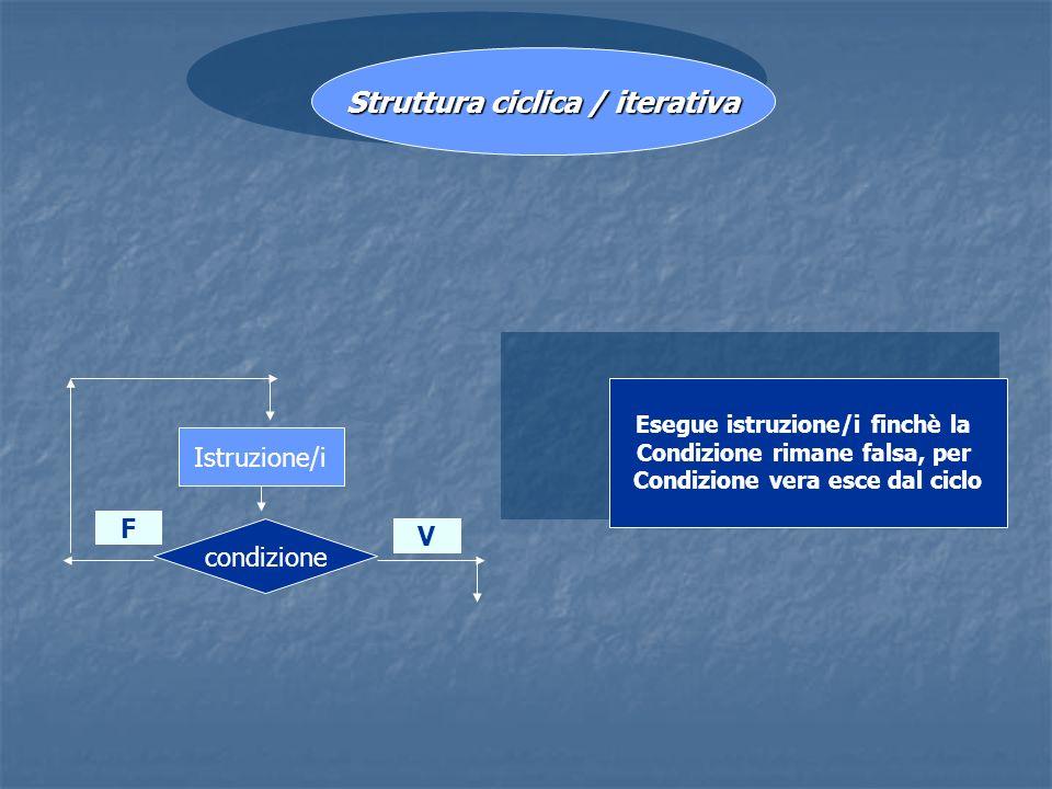 Istruzione/i Struttura ciclica / iterativa Esegue istruzione/i finchè la Condizione rimane falsa, per Condizione vera esce dal ciclo condizione F V
