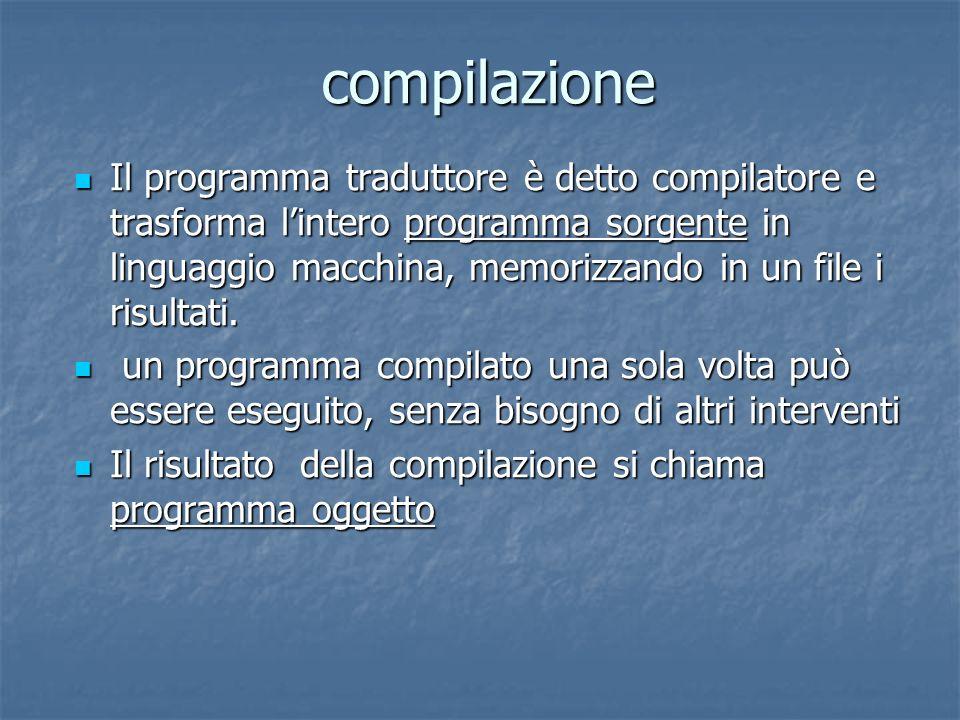 compilazione Il programma traduttore è detto compilatore e trasforma lintero programma sorgente in linguaggio macchina, memorizzando in un file i risu
