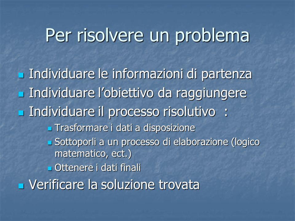 Per risolvere un problema Individuare le informazioni di partenza Individuare le informazioni di partenza Individuare lobiettivo da raggiungere Indivi