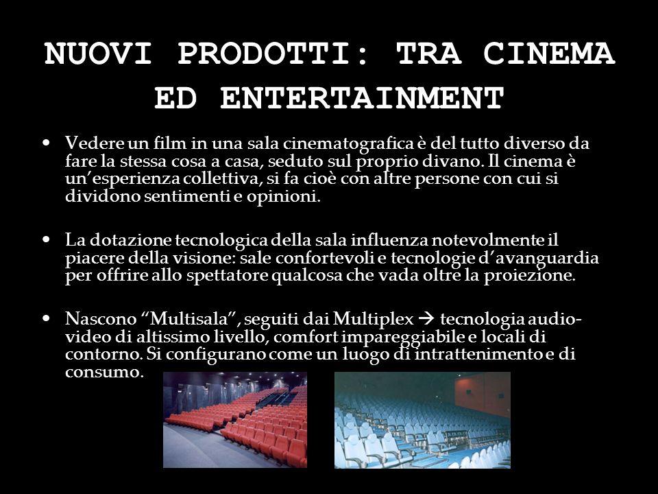 NUOVI PRODOTTI: TRA CINEMA ED ENTERTAINMENT Vedere un film in una sala cinematografica è del tutto diverso da fare la stessa cosa a casa, seduto sul p