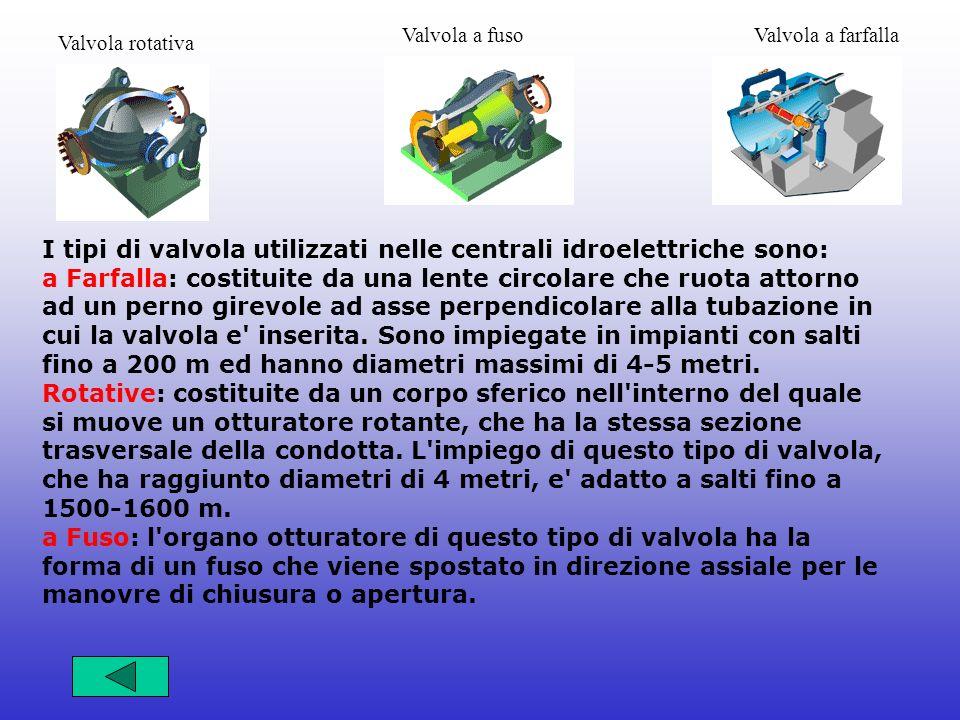 I tipi di valvola utilizzati nelle centrali idroelettriche sono: a Farfalla: costituite da una lente circolare che ruota attorno ad un perno girevole ad asse perpendicolare alla tubazione in cui la valvola e inserita.