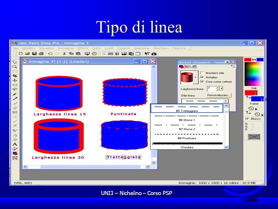 UNI3 – Nichelino – Corso PSP Tipo di linea