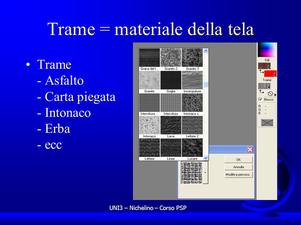 UNI3 – Nichelino – Corso PSP Trame = materiale della tela Trame - Asfalto - Carta piegata - Intonaco - Erba - ecc