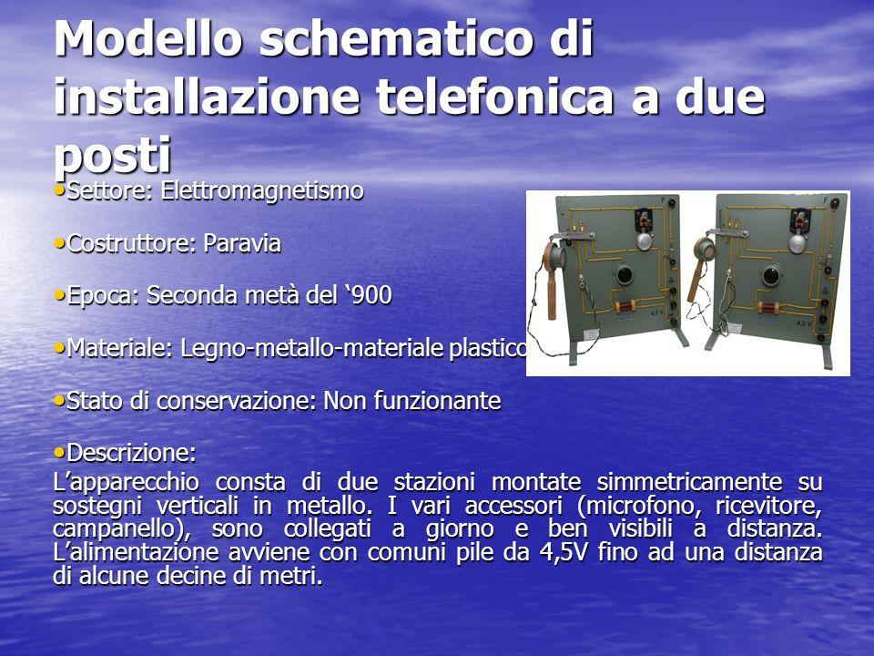 Modello schematico di installazione telefonica a due posti Settore: Elettromagnetismo Settore: Elettromagnetismo Costruttore: Paravia Costruttore: Par