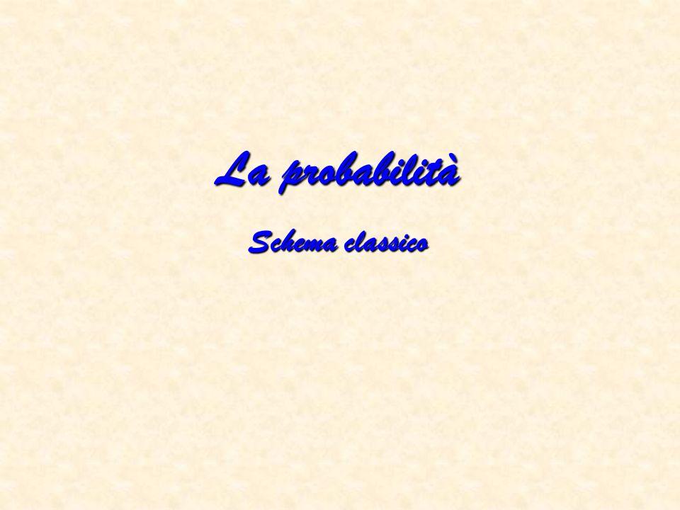 La probabilità Schema classico
