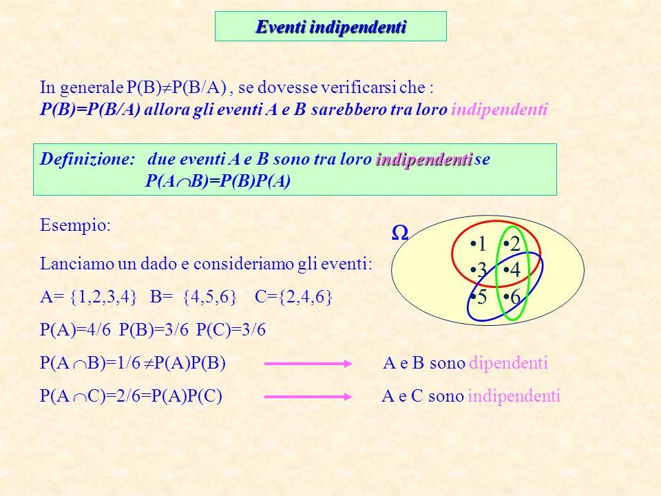 Probabilità condizionate B:lanciando un dado uscirà un numero minore di 4 A:lanciando un dado uscirà un numero dispari P(A)=1/2 P(B)=1/2 Supponiamo di sapere che si è verificato A e di voler valutare la probabilità di B, data questa ulteriore informazione.