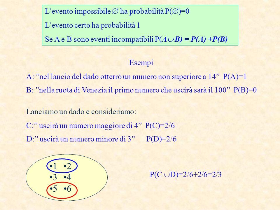 Levento impossibile ha probabilità P( )=0 Levento certo ha probabilità 1 Se A e B sono eventi incompatibili P(A B) = P(A) +P(B) Esempi A: nel lancio del dado otterrò un numero non superiore a 14 P(A)=1 B: nella ruota di Venezia il primo numero che uscirà sarà il 100 P(B)=0 Lanciamo un dado e consideriamo: C: uscirà un numero maggiore di 4 P(C)=2/6 1 3 5 2 4 6 P(C D)=2/6+2/6=2/3 D: uscirà un numero minore di 3 P(D)=2/6