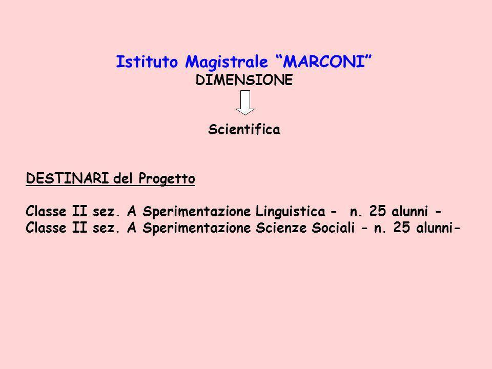 Istituto Magistrale MARCONI DIMENSIONE Scientifica DESTINARI del Progetto Classe II sez.