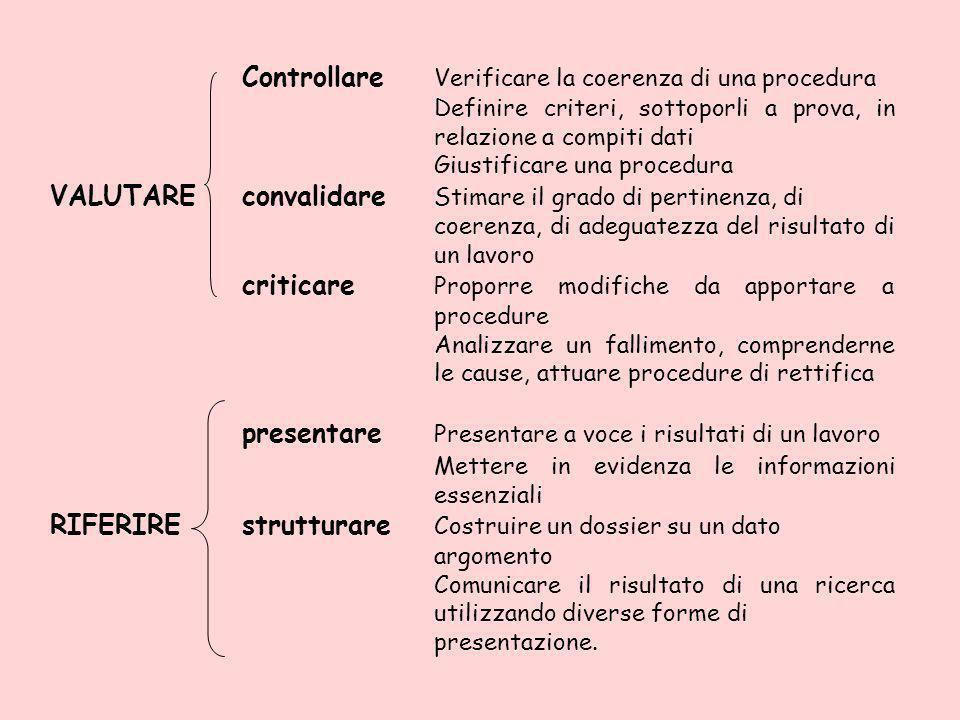 Controllare Verificare la coerenza di una procedura Definire criteri, sottoporli a prova, in relazione a compiti dati Giustificare una procedura VALUTARE convalidare Stimare il grado di pertinenza, di coerenza, di adeguatezza del risultato di un lavoro criticare Proporre modifiche da apportare a procedure Analizzare un fallimento, comprenderne le cause, attuare procedure di rettifica presentare Presentare a voce i risultati di un lavoro Mettere in evidenza le informazioni essenziali RIFERIRE strutturare Costruire un dossier su un dato argomento Comunicare il risultato di una ricerca utilizzando diverse forme di presentazione.