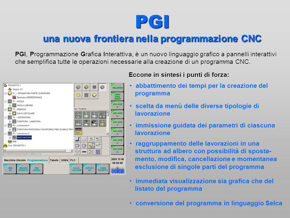 PGI una nuova frontiera nella programmazione CNC PGI, Programmazione Grafica Interattiva, è un nuovo linguaggio grafico a pannelli interattivi che sem