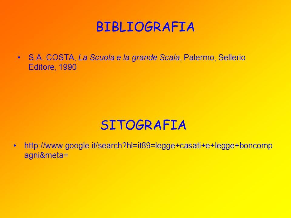 BIBLIOGRAFIA S.A. COSTA, La Scuola e la grande Scala, Palermo, Sellerio Editore, 1990 SITOGRAFIA http://www.google.it/search?hl=it89=legge+casati+e+le