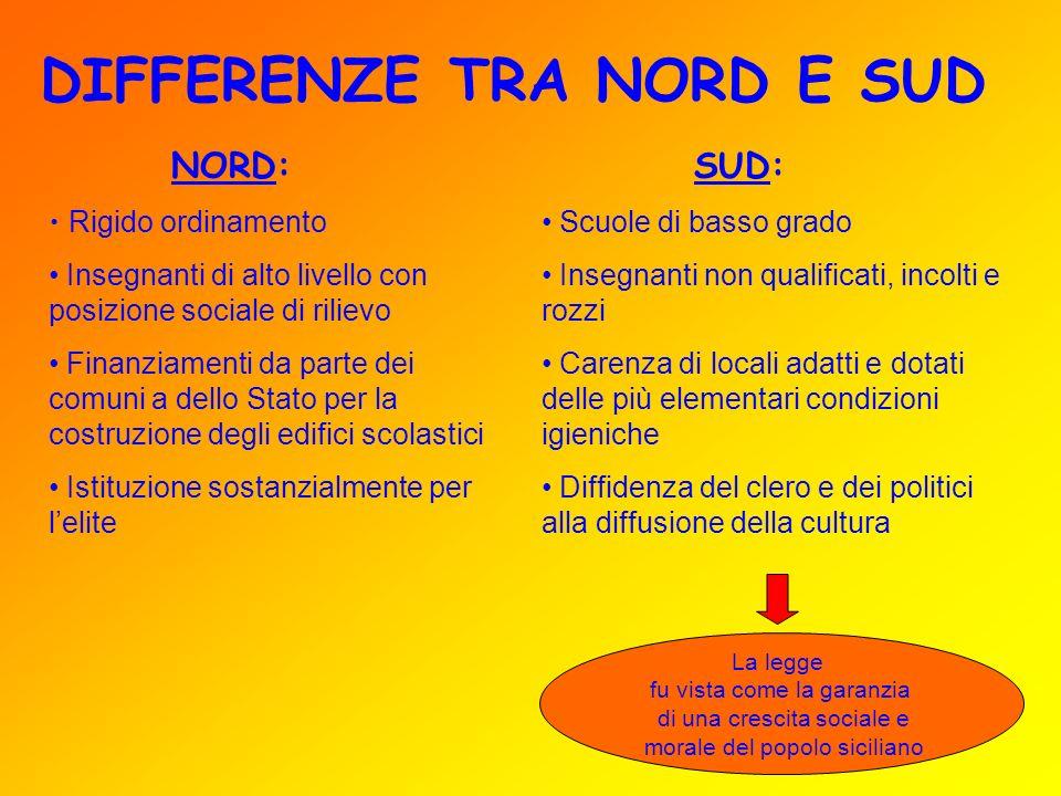 DIFFERENZE TRA NORD E SUD NORD: Rigido ordinamento Insegnanti di alto livello con posizione sociale di rilievo Finanziamenti da parte dei comuni a del
