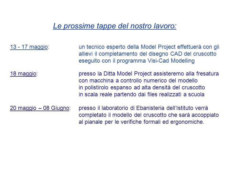 Realizzazione grafica Istituto Istruzione Superiore Faccio Castellamonte 11 Maggio 2002 Visita il sito dellIstituto dArte Faccio!!!.