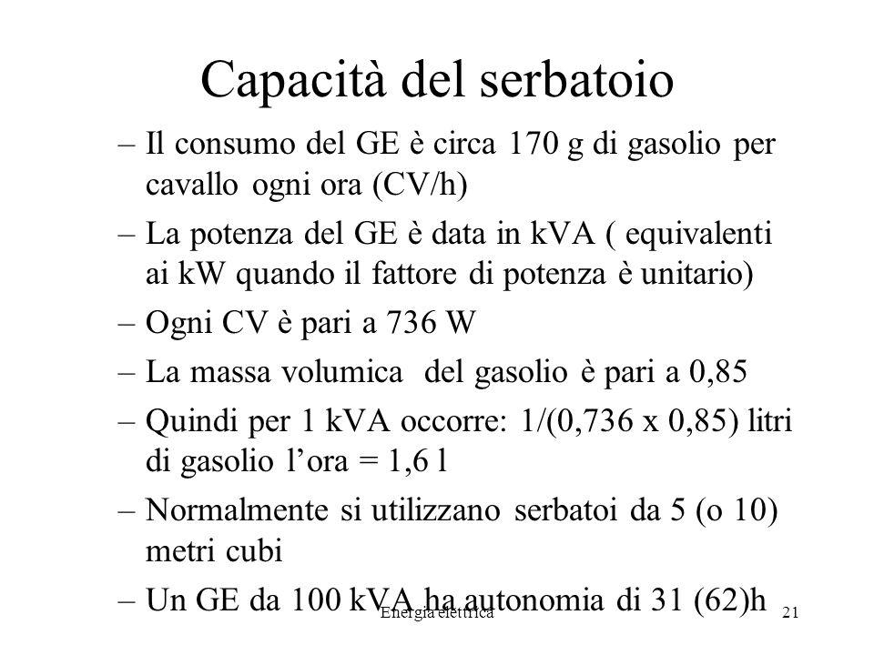 Energia elettrica21 Capacità del serbatoio –Il consumo del GE è circa 170 g di gasolio per cavallo ogni ora (CV/h) –La potenza del GE è data in kVA ( equivalenti ai kW quando il fattore di potenza è unitario) –Ogni CV è pari a 736 W –La massa volumica del gasolio è pari a 0,85 –Quindi per 1 kVA occorre: 1/(0,736 x 0,85) litri di gasolio lora = 1,6 l –Normalmente si utilizzano serbatoi da 5 (o 10) metri cubi –Un GE da 100 kVA ha autonomia di 31 (62)h