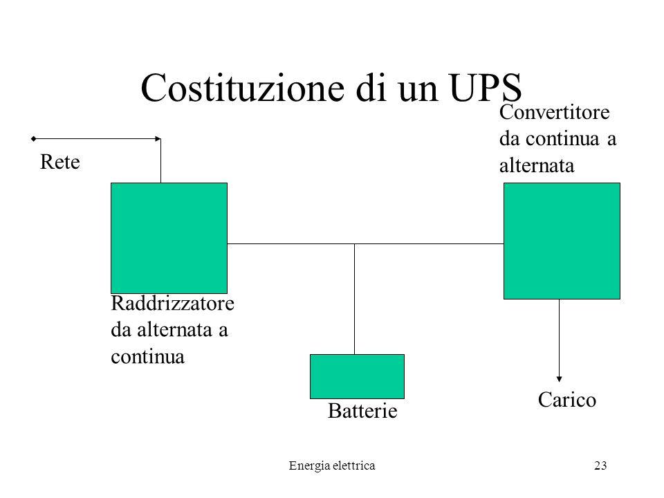 Energia elettrica23 Costituzione di un UPS Raddrizzatore da alternata a continua Convertitore da continua a alternata Batterie Rete Carico