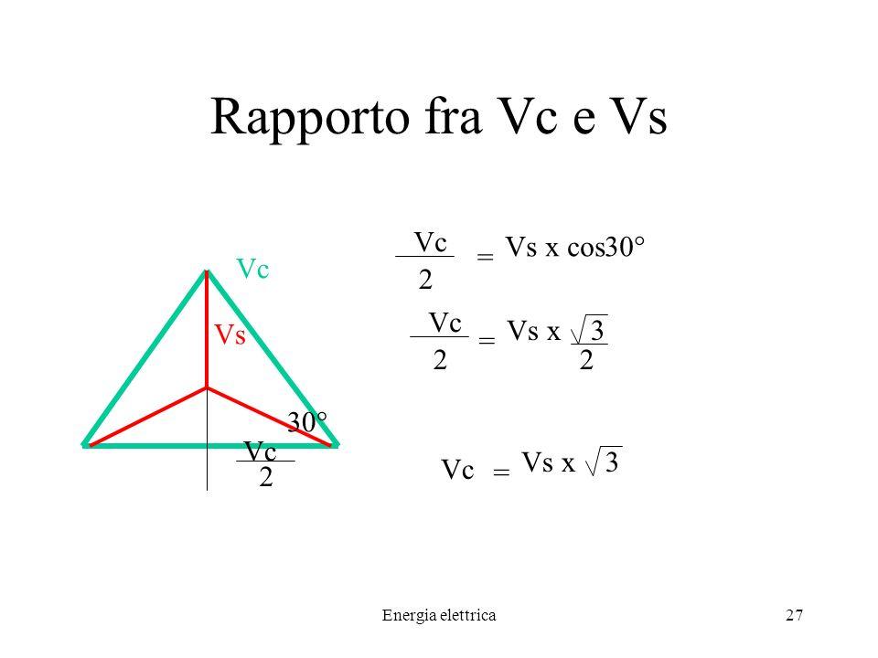 Energia elettrica27 Rapporto fra Vc e Vs Vc Vs 30° Vc 2 2 = Vs x cos30° = Vs x 3 2 Vc 2 = Vs x 3 Vc