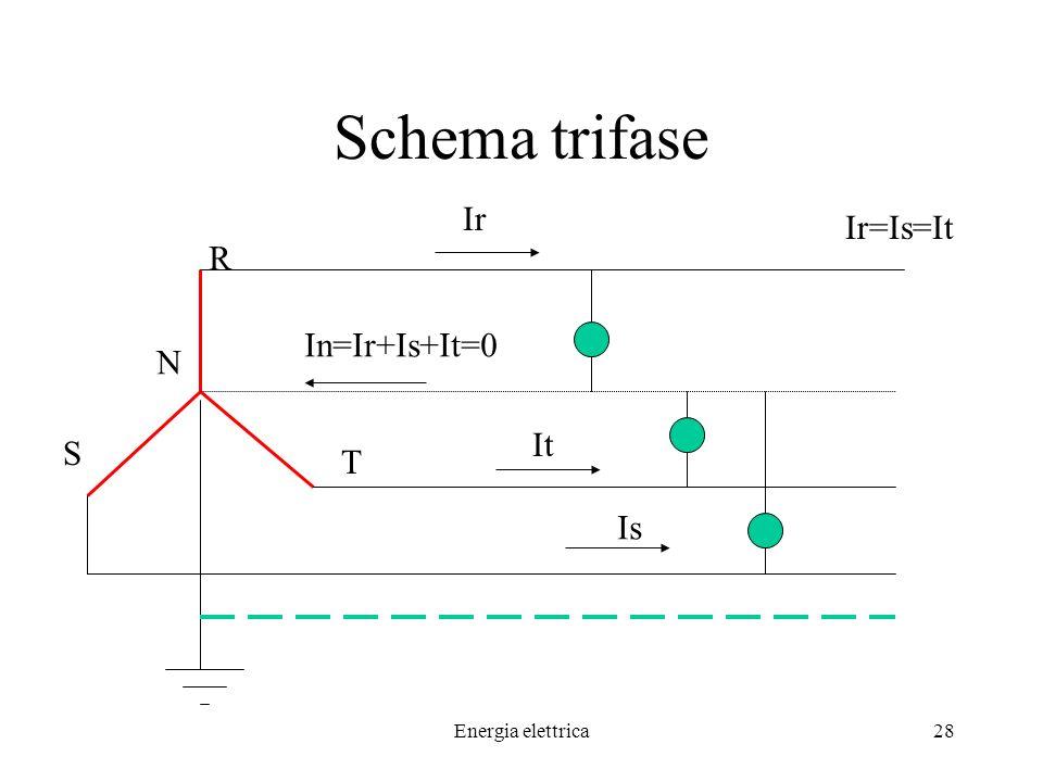 Energia elettrica28 Schema trifase R T S N Ir It Is In=Ir+Is+It=0 Ir=Is=It
