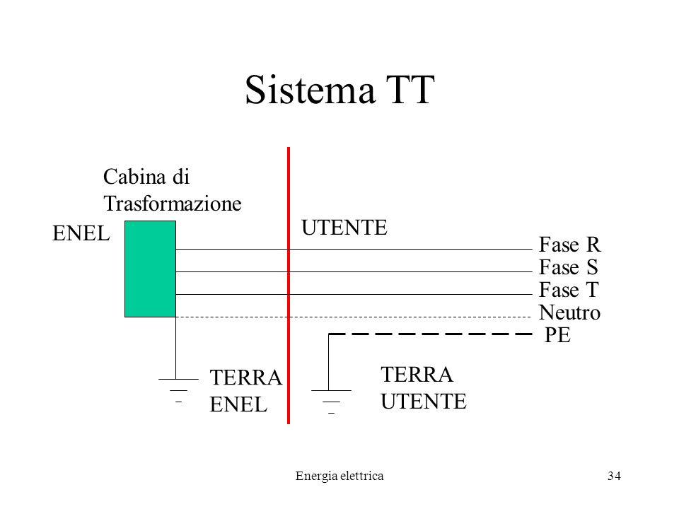 Energia elettrica34 Sistema TT ENEL Cabina di Trasformazione UTENTE TERRA ENEL Fase R Fase S Fase T Neutro PE TERRA UTENTE