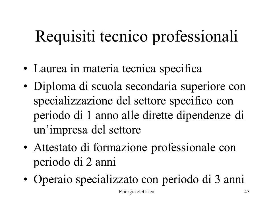 Energia elettrica43 Requisiti tecnico professionali Laurea in materia tecnica specifica Diploma di scuola secondaria superiore con specializzazione del settore specifico con periodo di 1 anno alle dirette dipendenze di unimpresa del settore Attestato di formazione professionale con periodo di 2 anni Operaio specializzato con periodo di 3 anni