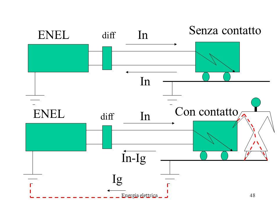 Energia elettrica48 ENEL In In-Ig Ig diff Senza contatto Con contatto