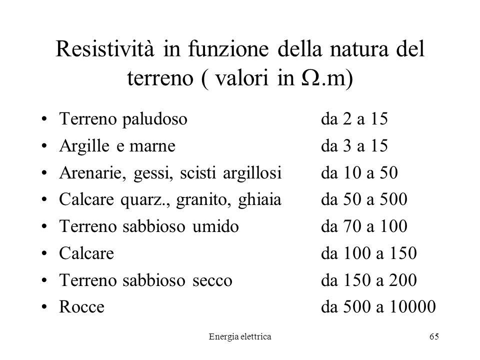 Energia elettrica65 Resistività in funzione della natura del terreno ( valori in.m) Terreno paludoso da 2 a 15 Argille e marne da 3 a 15 Arenarie, gessi, scisti argillosida 10 a 50 Calcare quarz., granito, ghiaiada 50 a 500 Terreno sabbioso umidoda 70 a 100 Calcareda 100 a 150 Terreno sabbioso seccoda 150 a 200 Rocceda 500 a 10000