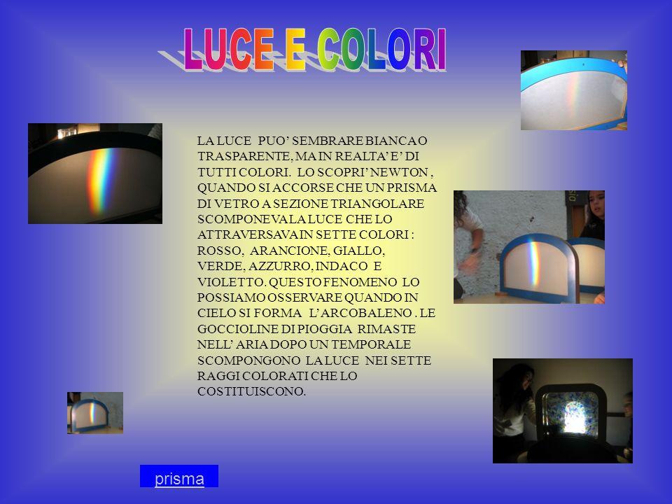 Un fascio di luce viene scomposto nei colori dellarcobaleno da un prisma.luce Il visitatore può vedere che la luce di una lampadina che si riflette su uno schermo opaco si divide nei sette colori dellarcobaleno.