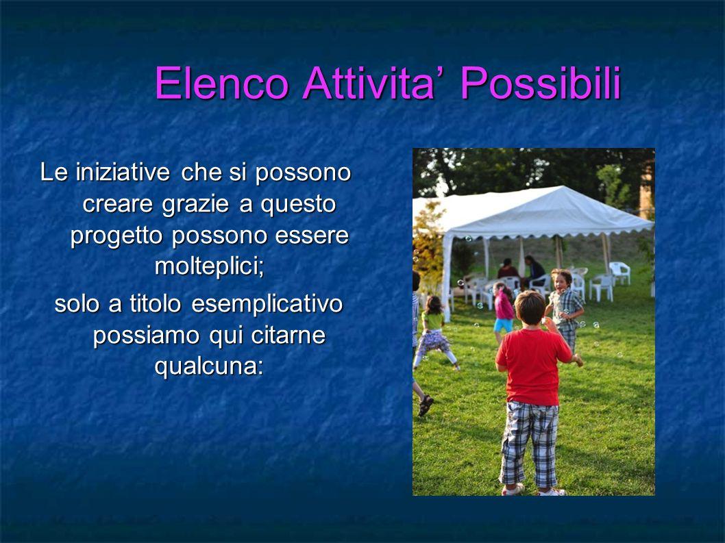 Elenco Attivita Possibili Elenco Attivita Possibili Le iniziative che si possono creare grazie a questo progetto possono essere molteplici; solo a tit