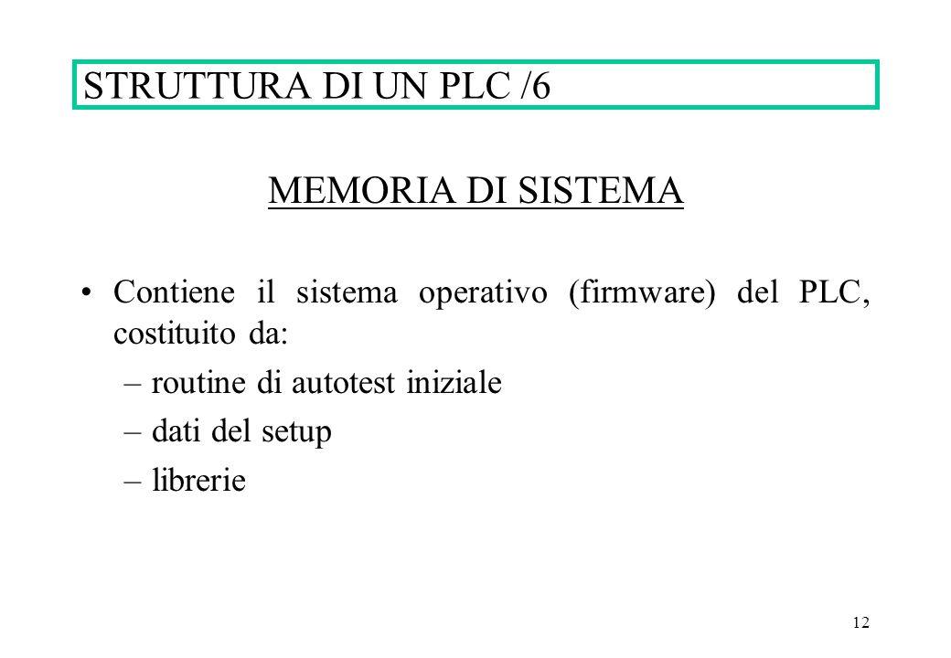 12 STRUTTURA DI UN PLC /6 MEMORIA DI SISTEMA Contiene il sistema operativo (firmware) del PLC, costituito da: –routine di autotest iniziale –dati del setup –librerie