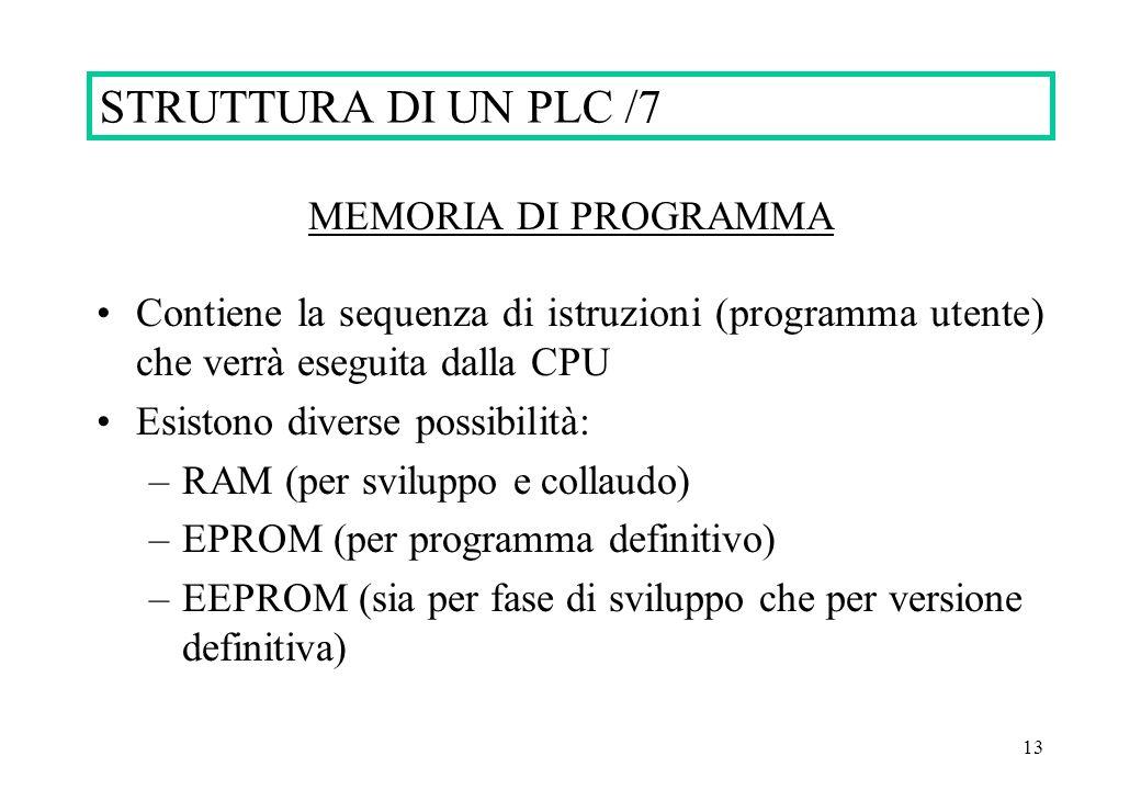 13 STRUTTURA DI UN PLC /7 MEMORIA DI PROGRAMMA Contiene la sequenza di istruzioni (programma utente) che verrà eseguita dalla CPU Esistono diverse possibilità: –RAM (per sviluppo e collaudo) –EPROM (per programma definitivo) –EEPROM (sia per fase di sviluppo che per versione definitiva)