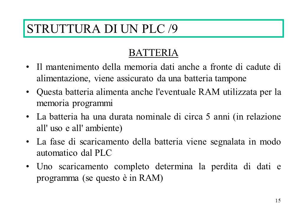 15 STRUTTURA DI UN PLC /9 BATTERIA Il mantenimento della memoria dati anche a fronte di cadute di alimentazione, viene assicurato da una batteria tampone Questa batteria alimenta anche l eventuale RAM utilizzata per la memoria programmi La batteria ha una durata nominale di circa 5 anni (in relazione all uso e all ambiente) La fase di scaricamento della batteria viene segnalata in modo automatico dal PLC Uno scaricamento completo determina la perdita di dati e programma (se questo è in RAM)