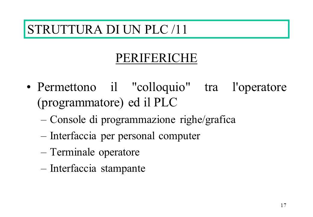 17 STRUTTURA DI UN PLC /11 PERIFERICHE Permettono il colloquio tra l operatore (programmatore) ed il PLC –Console di programmazione righe/grafica –Interfaccia per personal computer –Terminale operatore –Interfaccia stampante