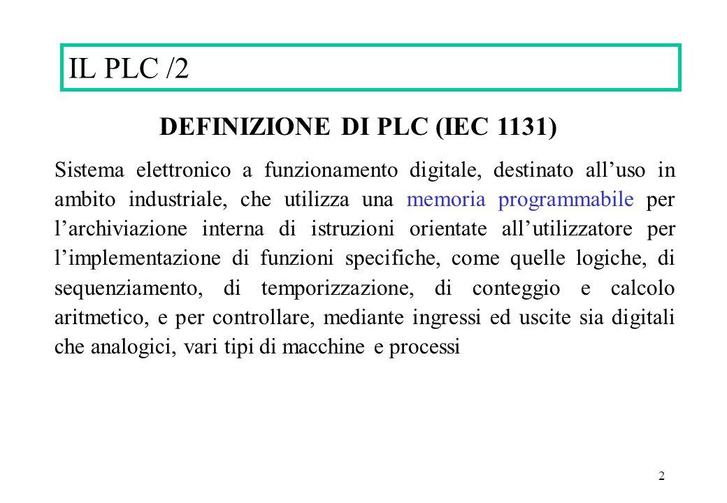 2 DEFINIZIONE DI PLC (IEC 1131) Sistema elettronico a funzionamento digitale, destinato alluso in ambito industriale, che utilizza una memoria programmabile per larchiviazione interna di istruzioni orientate allutilizzatore per limplementazione di funzioni specifiche, come quelle logiche, di sequenziamento, di temporizzazione, di conteggio e calcolo aritmetico, e per controllare, mediante ingressi ed uscite sia digitali che analogici, vari tipi di macchine e processi IL PLC /2