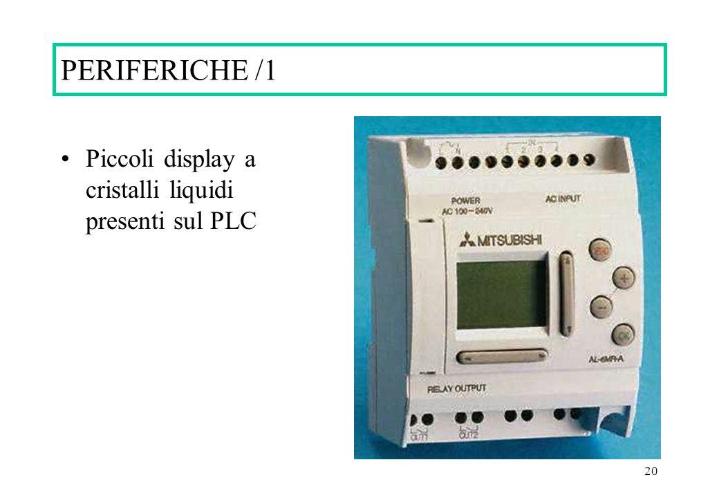 20 Piccoli display a cristalli liquidi presenti sul PLC PERIFERICHE /1