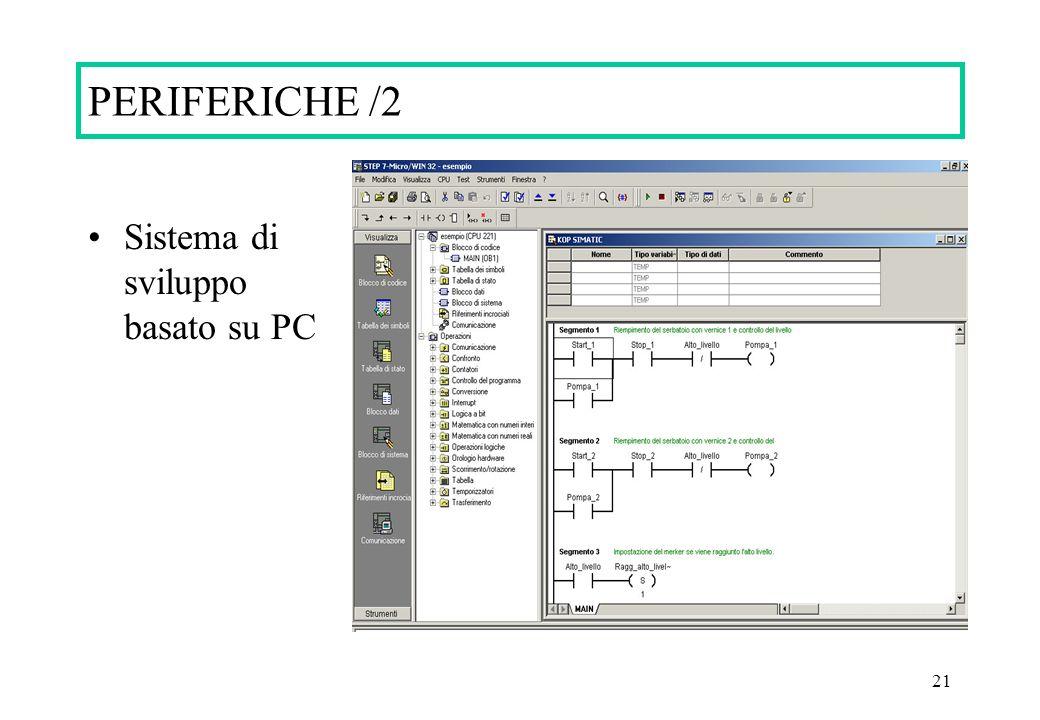 21 Sistema di sviluppo basato su PC PERIFERICHE /2