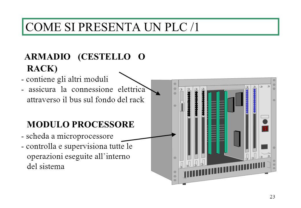 23 ARMADIO (CESTELLO O RACK) - contiene gli altri moduli - assicura la connessione elettrica attraverso il bus sul fondo del rack MODULO PROCESSORE - scheda a microprocessore - controlla e supervisiona tutte le operazioni eseguite allinterno del sistema COME SI PRESENTA UN PLC /1