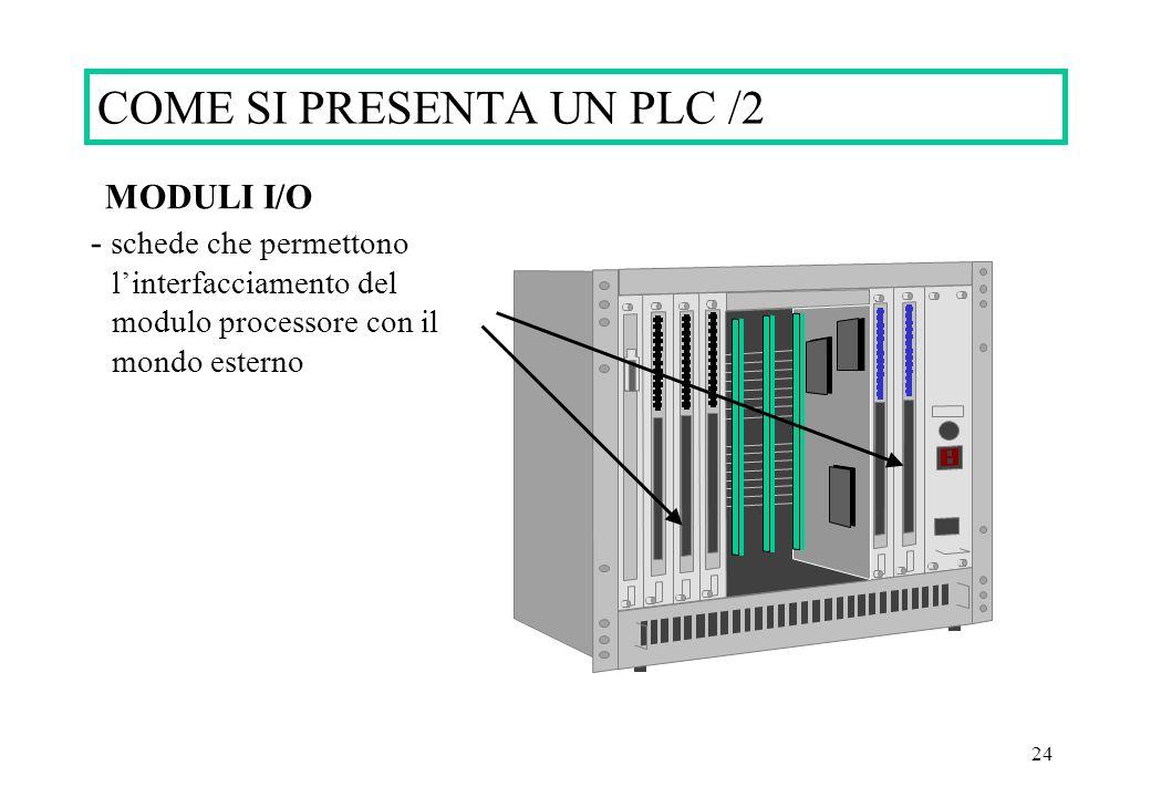 24 MODULI I/O - schede che permettono linterfacciamento del modulo processore con il mondo esterno COME SI PRESENTA UN PLC /2