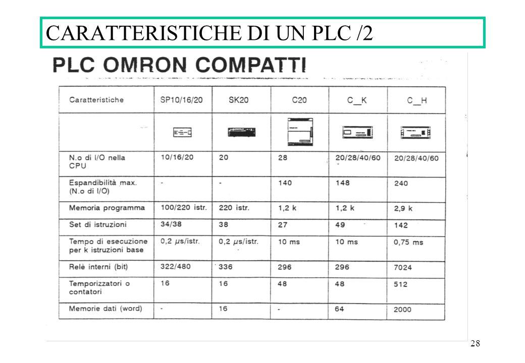 28 CARATTERISTICHE DI UN PLC /2