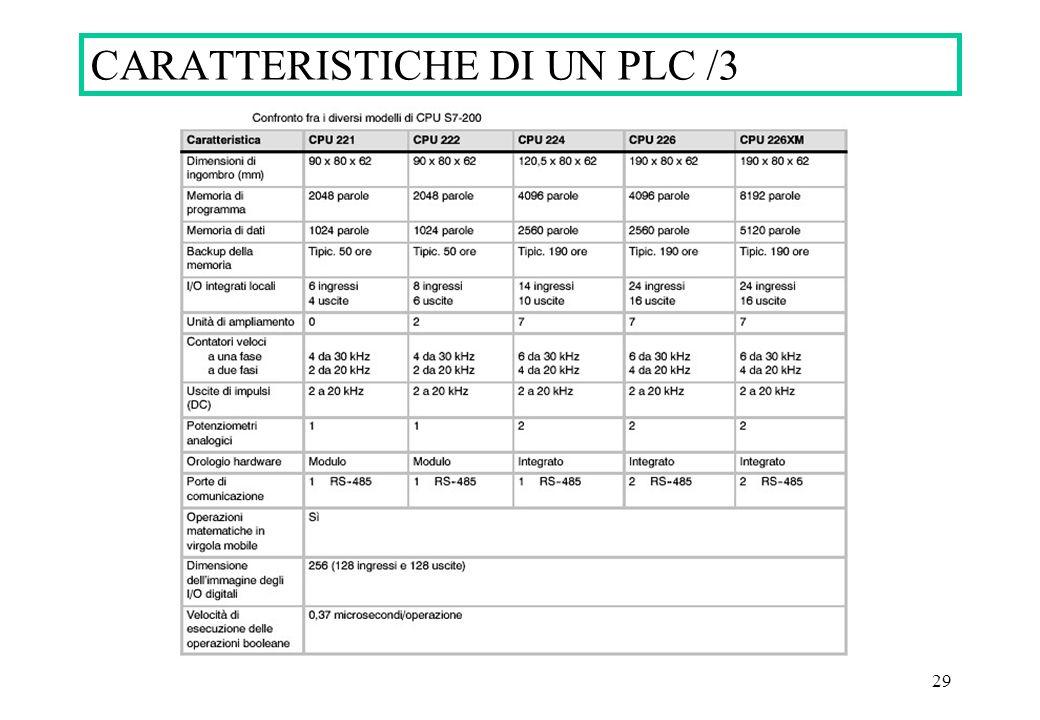 29 CARATTERISTICHE DI UN PLC /3