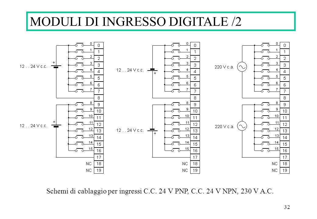 32 MODULI DI INGRESSO DIGITALE /2 Schemi di cablaggio per ingressi C.C.