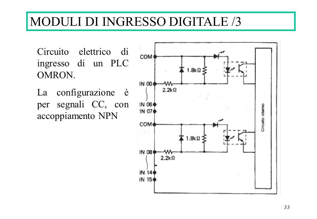 33 MODULI DI INGRESSO DIGITALE /3 Circuito elettrico di ingresso di un PLC OMRON.