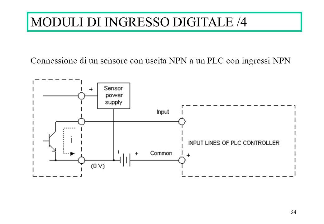 34 MODULI DI INGRESSO DIGITALE /4 Connessione di un sensore con uscita NPN a un PLC con ingressi NPN