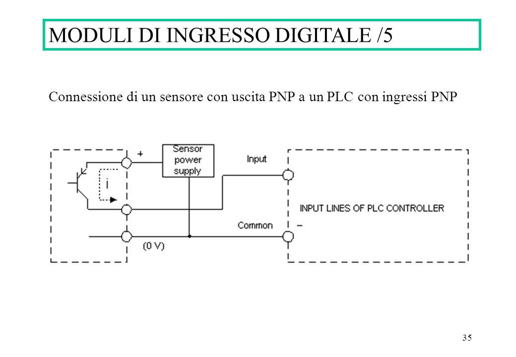 35 MODULI DI INGRESSO DIGITALE /5 Connessione di un sensore con uscita PNP a un PLC con ingressi PNP