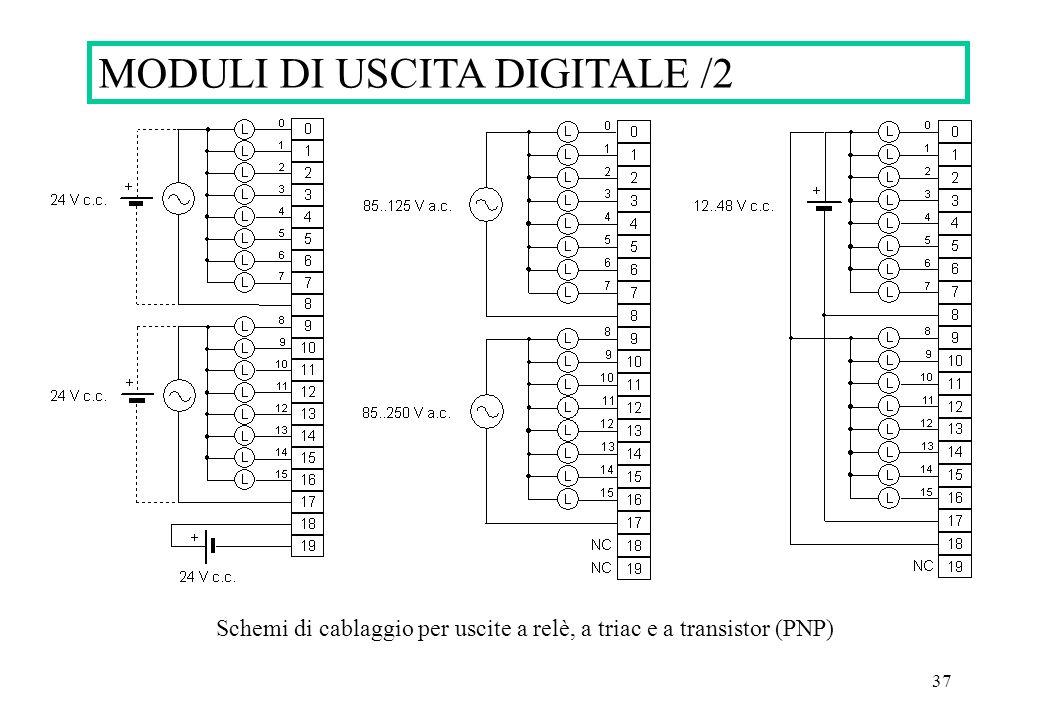 37 MODULI DI USCITA DIGITALE /2 Schemi di cablaggio per uscite a relè, a triac e a transistor (PNP)