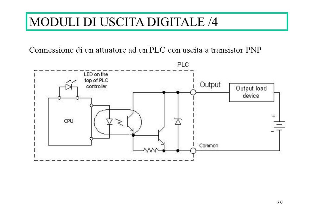 39 MODULI DI USCITA DIGITALE /4 Connessione di un attuatore ad un PLC con uscita a transistor PNP