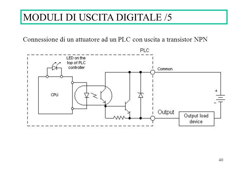 40 MODULI DI USCITA DIGITALE /5 Connessione di un attuatore ad un PLC con uscita a transistor NPN
