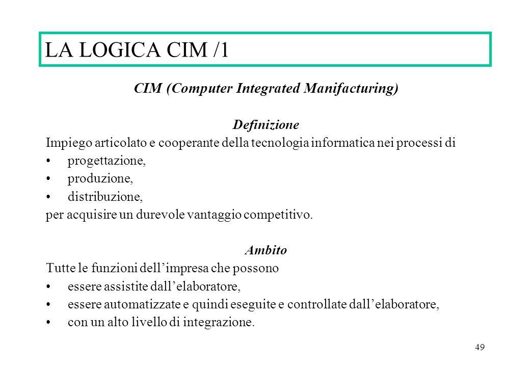 49 CIM (Computer Integrated Manifacturing) Definizione Impiego articolato e cooperante della tecnologia informatica nei processi di progettazione, produzione, distribuzione, per acquisire un durevole vantaggio competitivo.