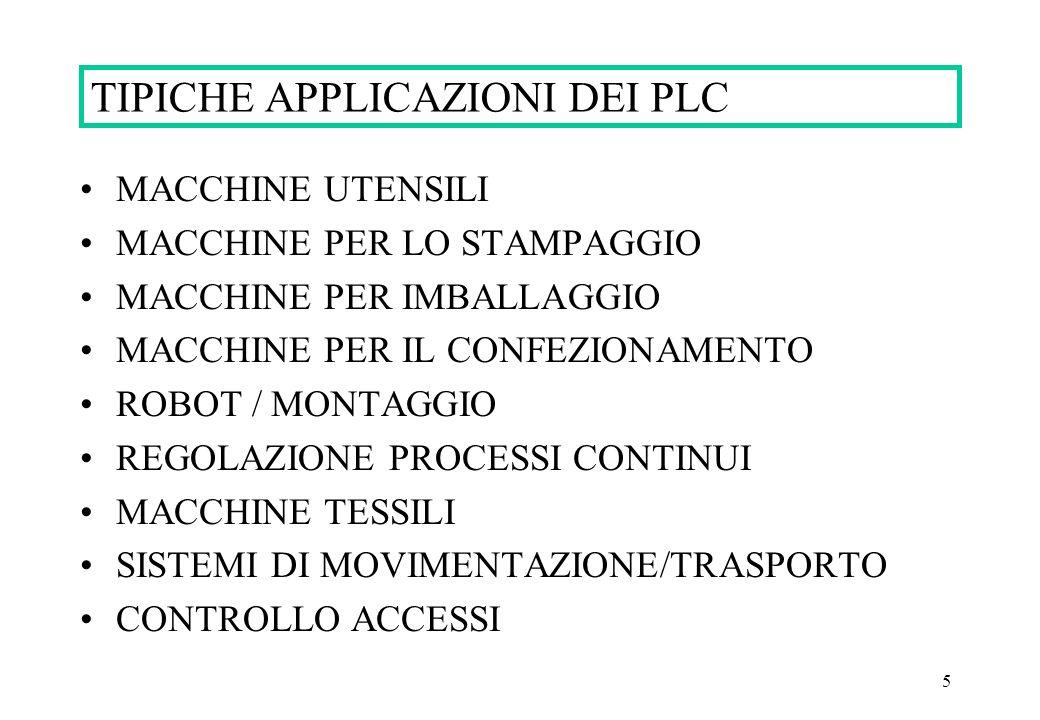 5 TIPICHE APPLICAZIONI DEI PLC MACCHINE UTENSILI MACCHINE PER LO STAMPAGGIO MACCHINE PER IMBALLAGGIO MACCHINE PER IL CONFEZIONAMENTO ROBOT / MONTAGGIO REGOLAZIONE PROCESSI CONTINUI MACCHINE TESSILI SISTEMI DI MOVIMENTAZIONE/TRASPORTO CONTROLLO ACCESSI
