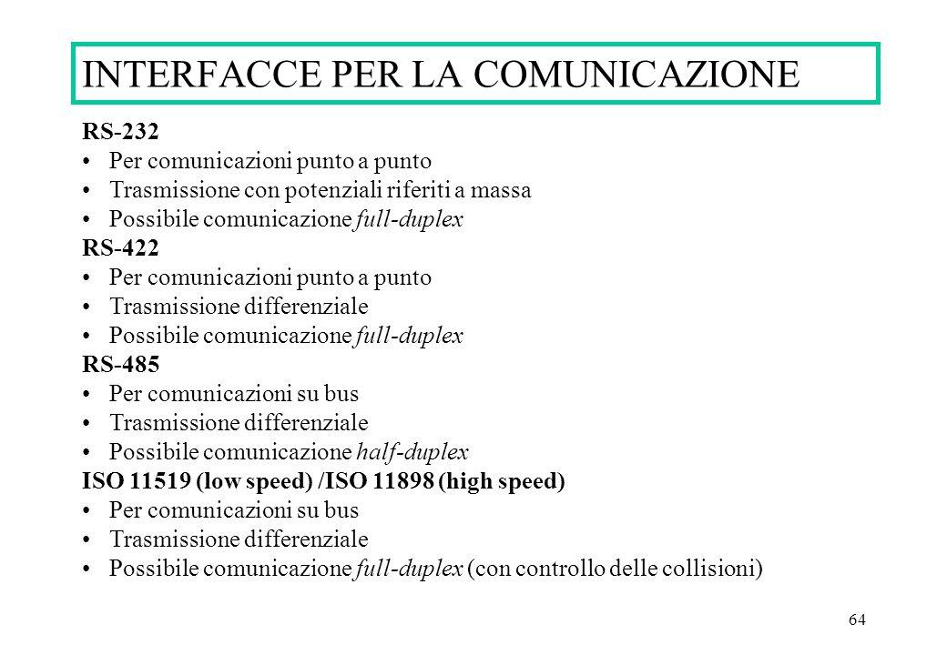 64 INTERFACCE PER LA COMUNICAZIONE RS-232 Per comunicazioni punto a punto Trasmissione con potenziali riferiti a massa Possibile comunicazione full-duplex RS-422 Per comunicazioni punto a punto Trasmissione differenziale Possibile comunicazione full-duplex RS-485 Per comunicazioni su bus Trasmissione differenziale Possibile comunicazione half-duplex ISO 11519 (low speed) /ISO 11898 (high speed) Per comunicazioni su bus Trasmissione differenziale Possibile comunicazione full-duplex (con controllo delle collisioni)